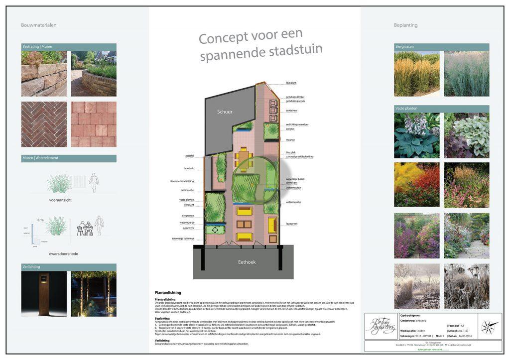 Tuinontwerp Leiden